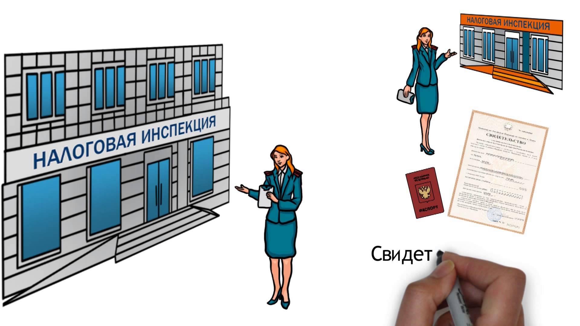 Личный кабинет налогоплательщика